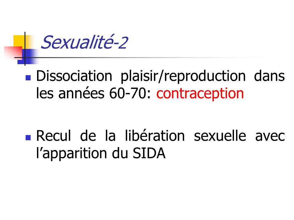 Sexualité et religion Toutes les religions brident la sexualité Injonction paradoxale.