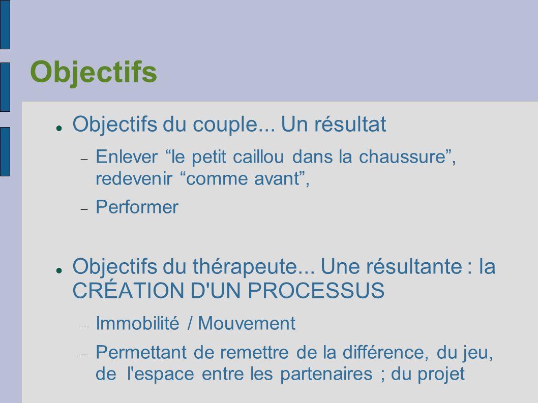 Objectifs Objectifs du couple... Un résultat Enlever le petit caillou dans la chaussure, redevenir comme avant, Performer Objectifs du thérapeute... U