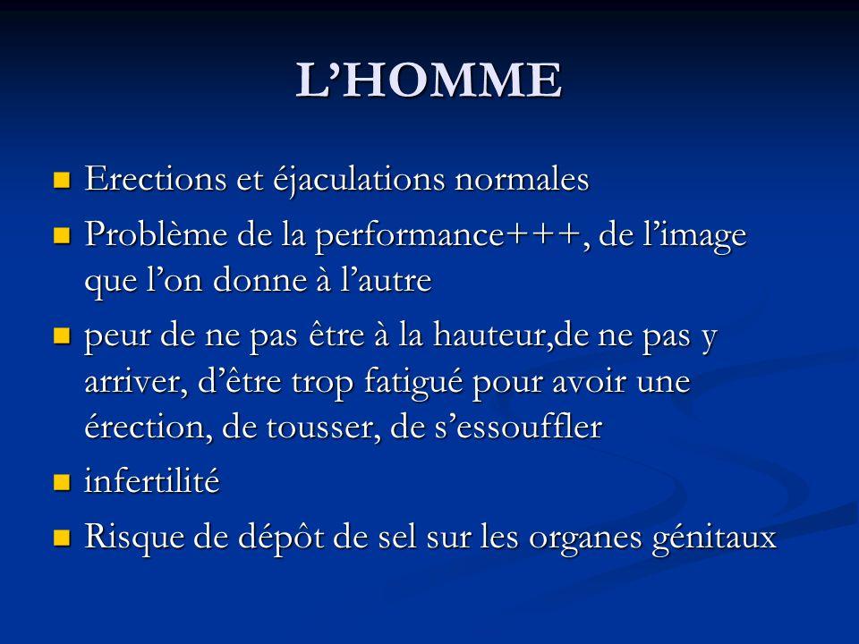 LHOMME Erections et éjaculations normales Erections et éjaculations normales Problème de la performance+++, de limage que lon donne à lautre Problème