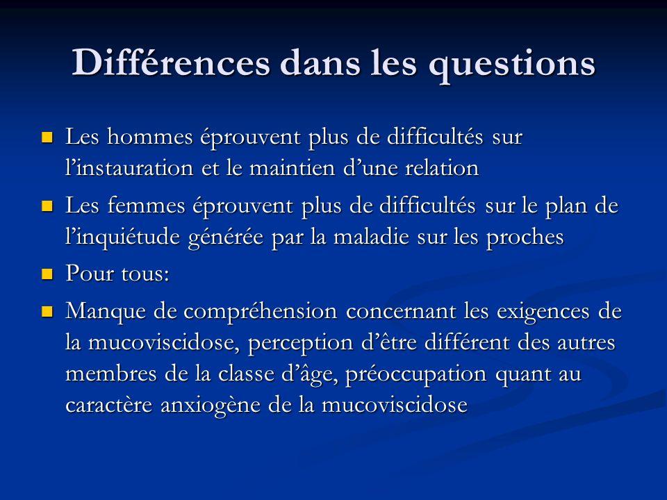 Différences dans les questions Les hommes éprouvent plus de difficultés sur linstauration et le maintien dune relation Les hommes éprouvent plus de di