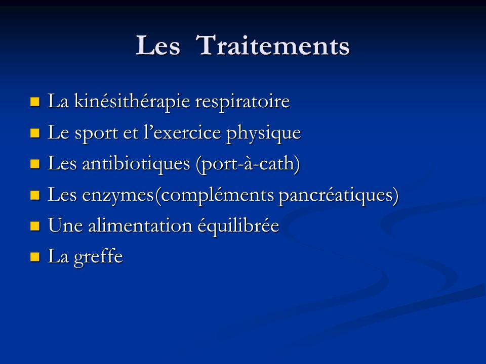 Les Traitements La kinésithérapie respiratoire La kinésithérapie respiratoire Le sport et lexercice physique Le sport et lexercice physique Les antibi
