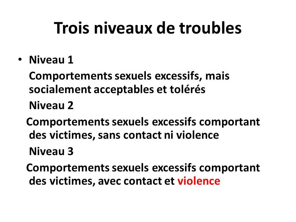 Trois niveaux de troubles Niveau 1 Comportements sexuels excessifs, mais socialement acceptables et tolérés Niveau 2 Comportements sexuels excessifs c