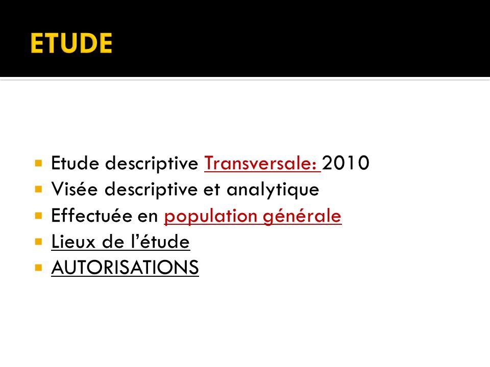 Etude descriptive Transversale: 2010 Visée descriptive et analytique Effectuée en population générale Lieux de létude AUTORISATIONS