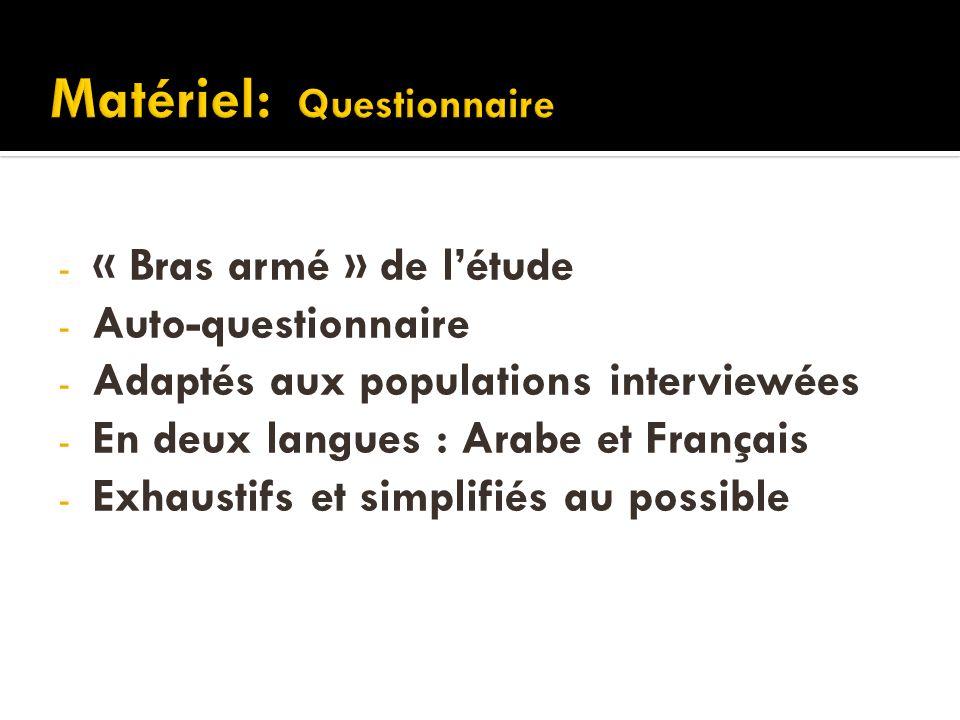 - « Bras armé » de létude - Auto-questionnaire - Adaptés aux populations interviewées - En deux langues : Arabe et Français - Exhaustifs et simplifiés