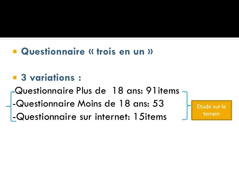 Questionnaire « trois en un » 3 variations : - Questionnaire Plus de 18 ans: 91items -Questionnaire Moins de 18 ans: 53 -Questionnaire sur internet: 1