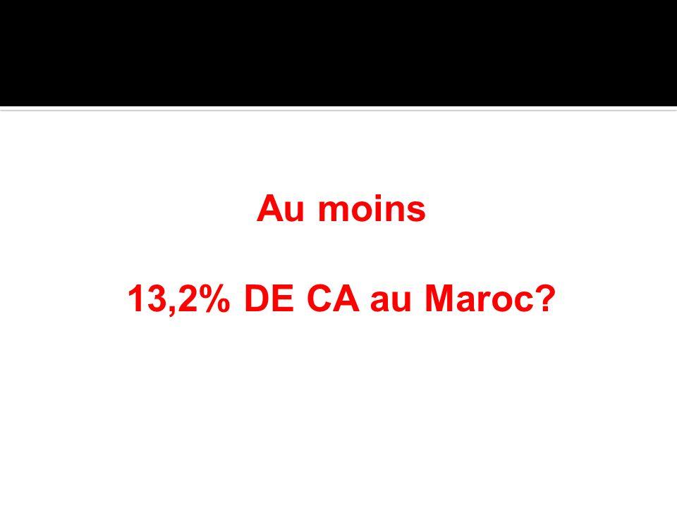 Au moins 13,2% DE CA au Maroc?
