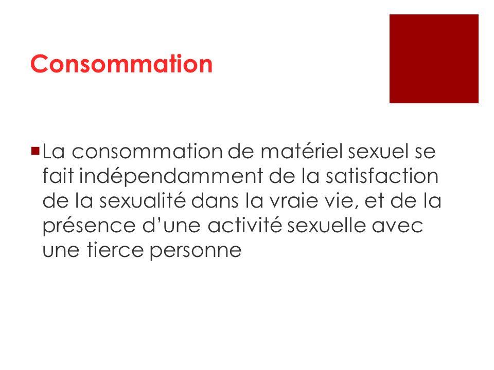 La consommation de matériel sexuel se fait indépendamment de la satisfaction de la sexualité dans la vraie vie, et de la présence dune activité sexuel