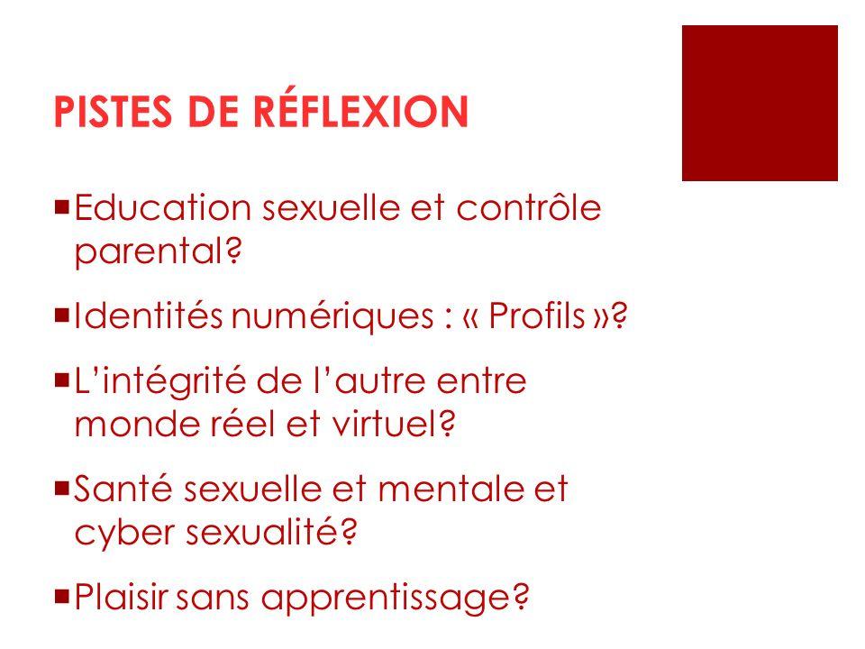 PISTES DE RÉFLEXION Education sexuelle et contrôle parental? Identités numériques : « Profils »? Lintégrité de lautre entre monde réel et virtuel? San