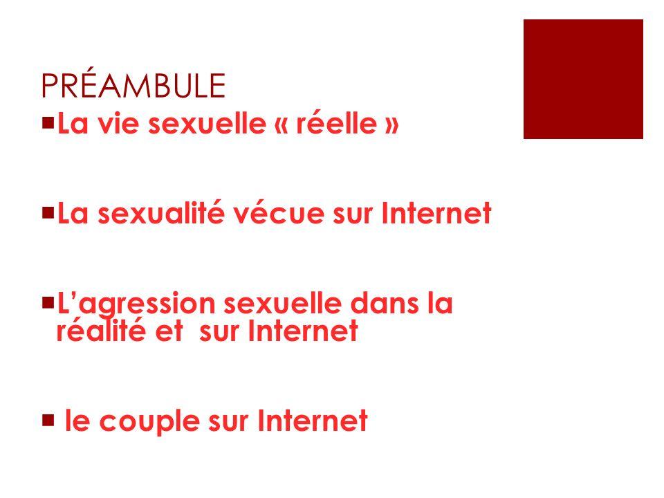 PRÉAMBULE La vie sexuelle « réelle » La sexualité vécue sur Internet Lagression sexuelle dans la réalité et sur Internet le couple sur Internet