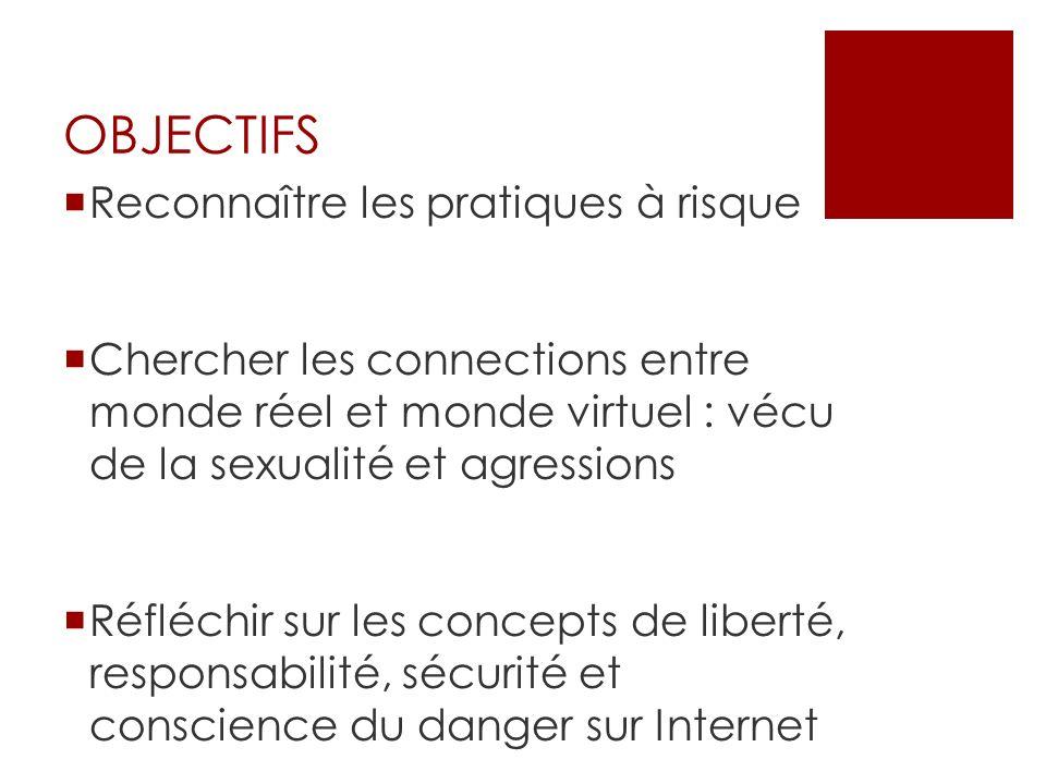 OBJECTIFS Reconnaître les pratiques à risque Chercher les connections entre monde réel et monde virtuel : vécu de la sexualité et agressions Réfléchir