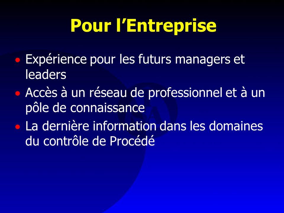 Pour lEntreprise Expérience pour les futurs managers et leaders Accès à un réseau de professionnel et à un pôle de connaissance La dernière informatio