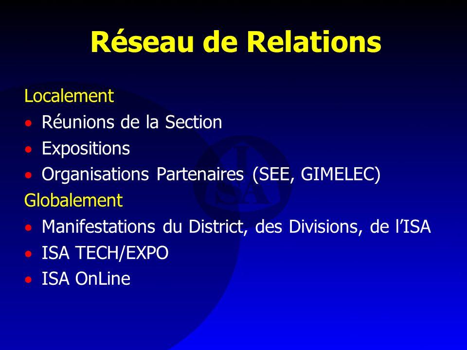 Réseau de Relations Localement Réunions de la Section Expositions Organisations Partenaires (SEE, GIMELEC) Globalement Manifestations du District, des