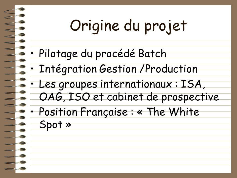 Origine du projet Pilotage du procédé Batch Intégration Gestion /Production Les groupes internationaux : ISA, OAG, ISO et cabinet de prospective Position Française : « The White Spot »