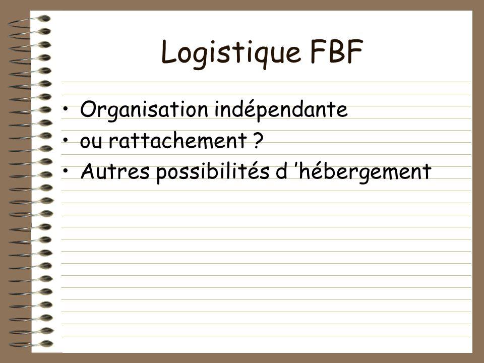 Logistique FBF Organisation indépendante ou rattachement Autres possibilités d hébergement
