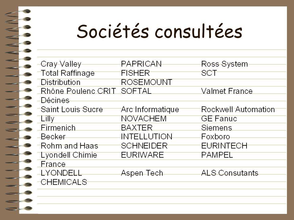 Sociétés consultées