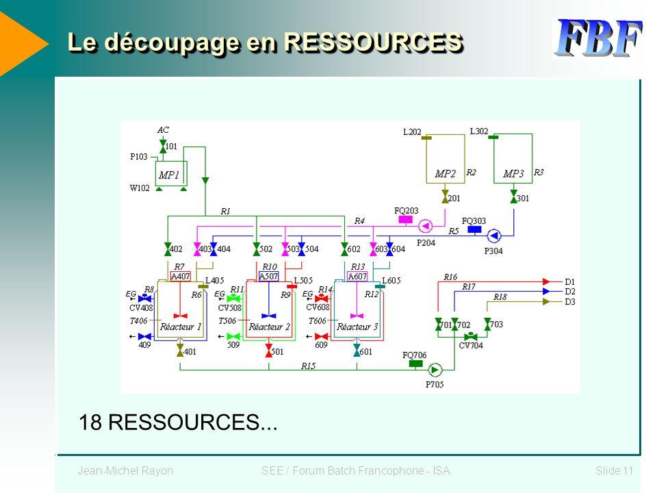 Jean-Michel RayonSEE / Forum Batch Francophone - ISASlide 11 Le découpage en RESSOURCES 18 RESSOURCES...