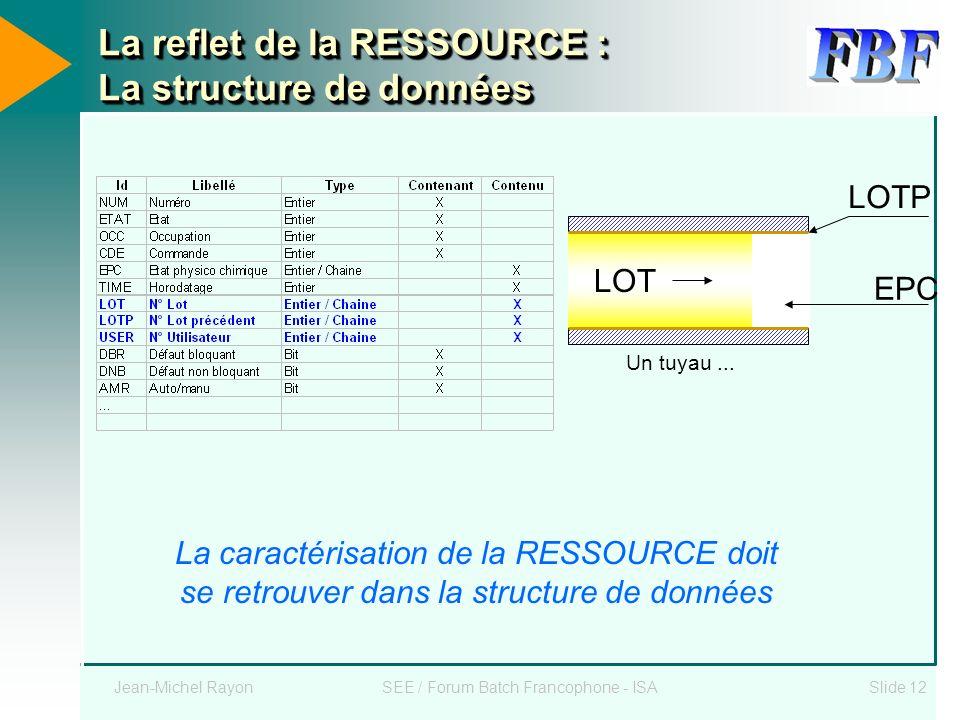 Jean-Michel RayonSEE / Forum Batch Francophone - ISASlide 12 La reflet de la RESSOURCE : La structure de données La caractérisation de la RESSOURCE do
