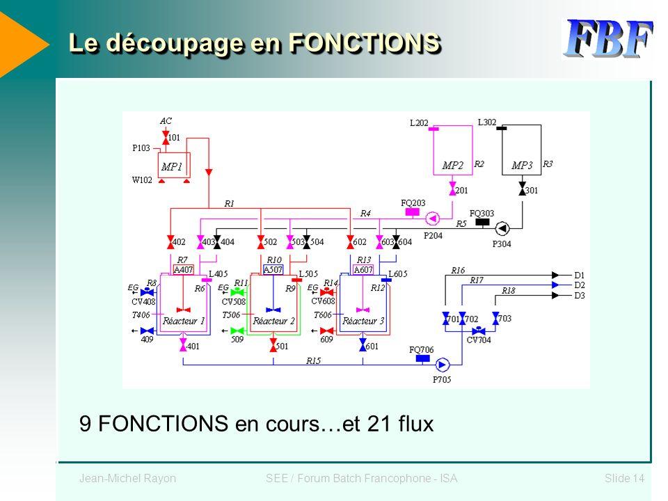 Jean-Michel RayonSEE / Forum Batch Francophone - ISASlide 14 Le découpage en FONCTIONS 9 FONCTIONS en cours…et 21 flux