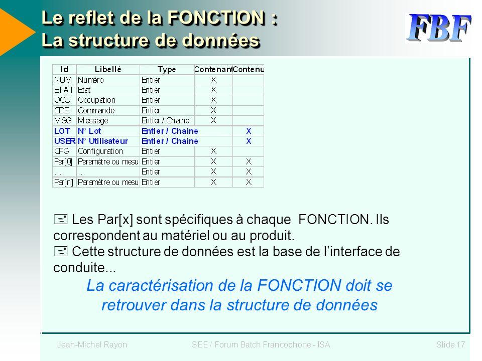Jean-Michel RayonSEE / Forum Batch Francophone - ISASlide 17 Le reflet de la FONCTION : La structure de données La caractérisation de la FONCTION doit