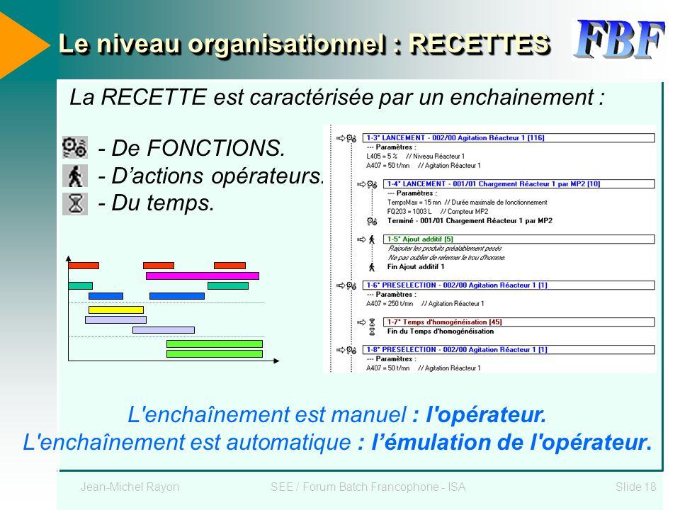 Jean-Michel RayonSEE / Forum Batch Francophone - ISASlide 18 Le niveau organisationnel : RECETTES - De FONCTIONS. - Dactions opérateurs. - Du temps. L