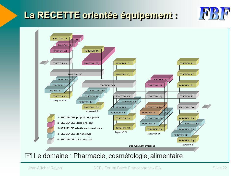Jean-Michel RayonSEE / Forum Batch Francophone - ISASlide 22 La RECETTE orientée équipement : Le domaine : Pharmacie, cosmétologie, alimentaire