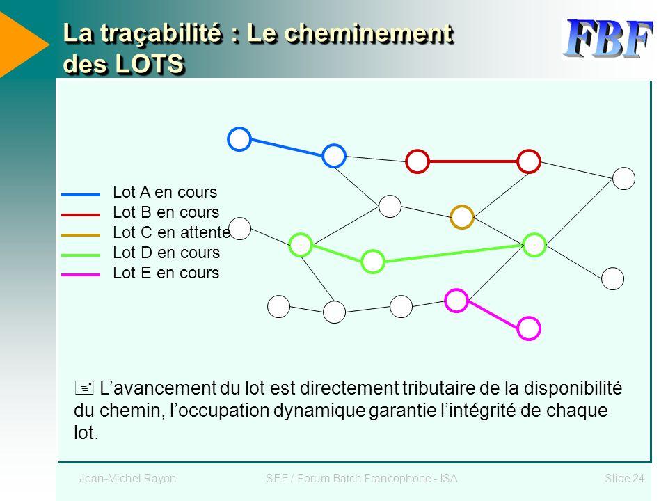 Jean-Michel RayonSEE / Forum Batch Francophone - ISASlide 24 La traçabilité : Le cheminement des LOTS Lot A en cours Lot B en cours Lot C en attente L