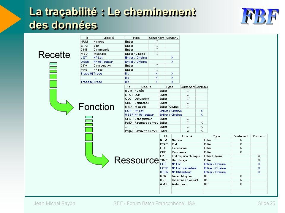 Jean-Michel RayonSEE / Forum Batch Francophone - ISASlide 25 La traçabilité : Le cheminement des données Recette Fonction Ressource