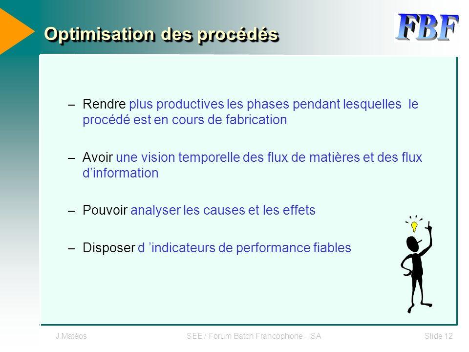 J.MatéosSEE / Forum Batch Francophone - ISASlide 12 –Rendre plus productives les phases pendant lesquelles le procédé est en cours de fabrication –Avo