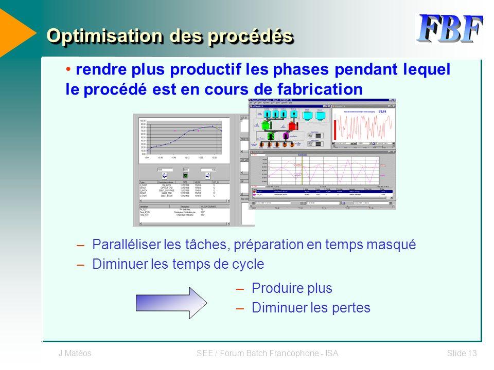 J.MatéosSEE / Forum Batch Francophone - ISASlide 13 –Paralléliser les tâches, préparation en temps masqué –Diminuer les temps de cycle –Produire plus