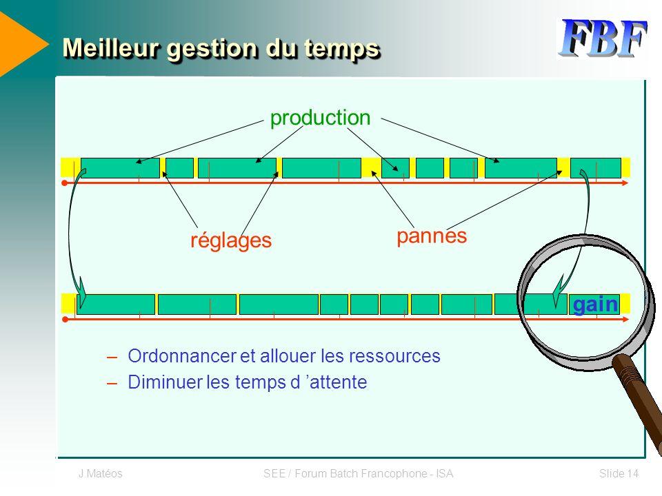 J.MatéosSEE / Forum Batch Francophone - ISASlide 14 production réglages pannes gain –Ordonnancer et allouer les ressources –Diminuer les temps d atten