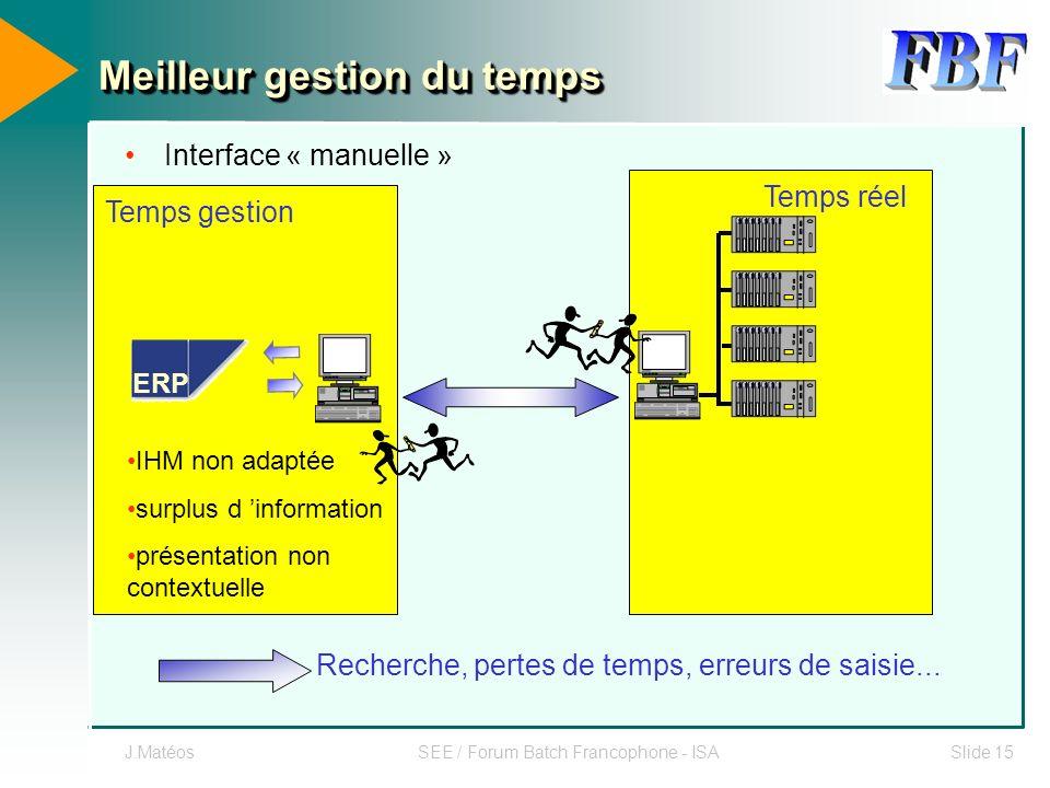 J.MatéosSEE / Forum Batch Francophone - ISASlide 15 Interface « manuelle » ERP Temps réel Temps gestion IHM non adaptée surplus d information présenta