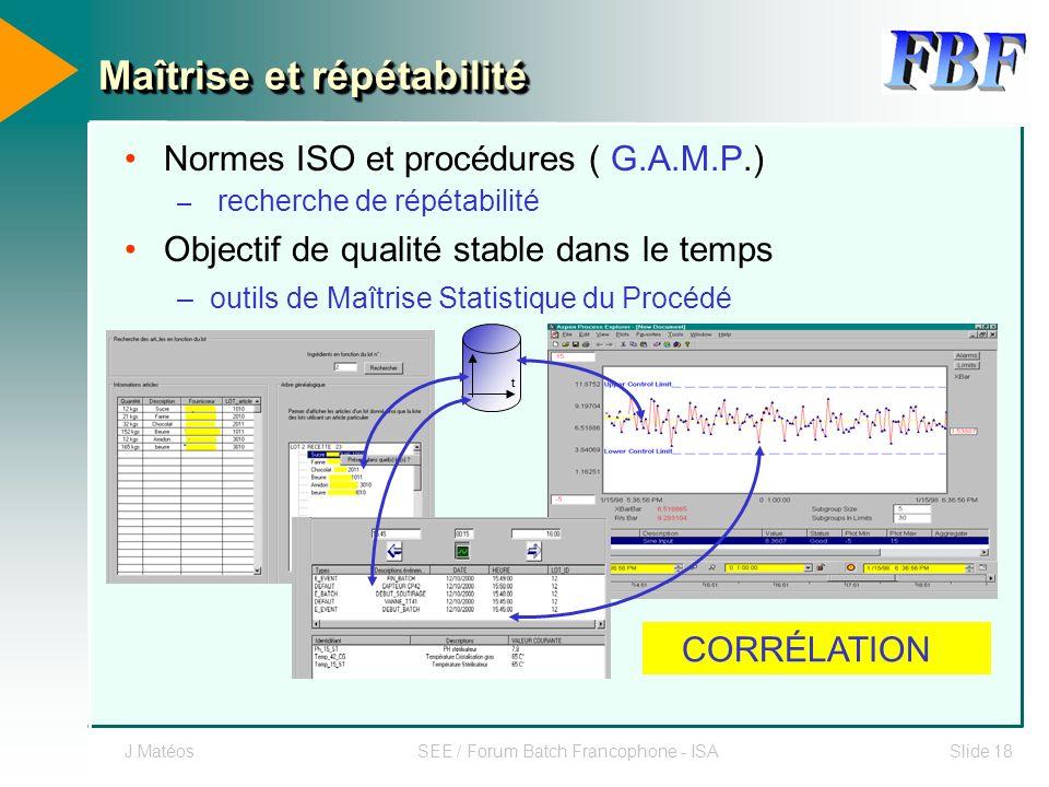 J.MatéosSEE / Forum Batch Francophone - ISASlide 18 Normes ISO et procédures ( G.A.M.P.) – recherche de répétabilité Objectif de qualité stable dans l
