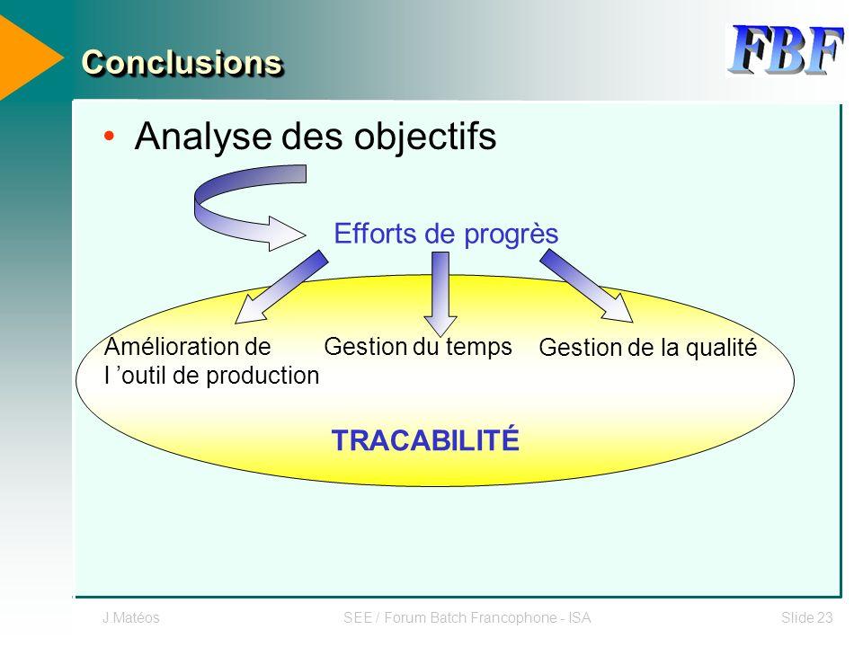 J.MatéosSEE / Forum Batch Francophone - ISASlide 23 ConclusionsConclusions Analyse des objectifs Efforts de progrès Amélioration de l outil de product