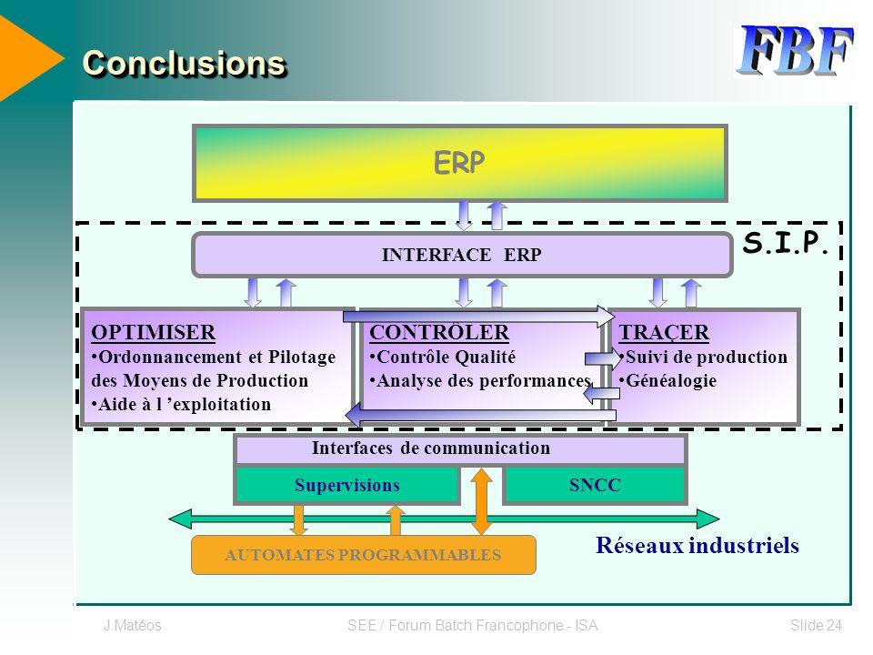 J.MatéosSEE / Forum Batch Francophone - ISASlide 24 ConclusionsConclusions Réseaux industriels CONTRÔLER Contrôle Qualité Analyse des performances ERP
