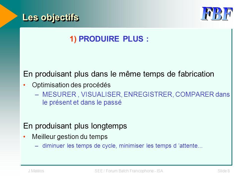 J.MatéosSEE / Forum Batch Francophone - ISASlide 8 En produisant plus dans le même temps de fabrication Optimisation des procédés –MESURER, VISUALISER