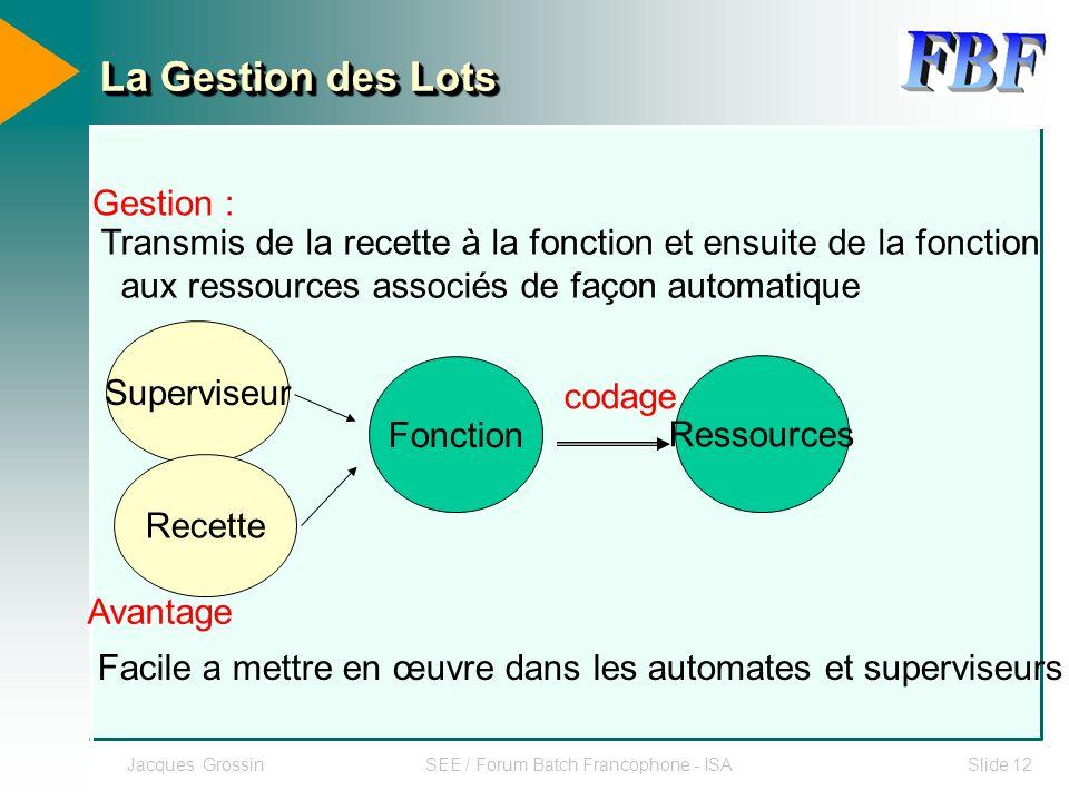 Jacques GrossinSEE / Forum Batch Francophone - ISASlide 12 La Gestion des Lots Gestion : Transmis de la recette à la fonction et ensuite de la fonctio