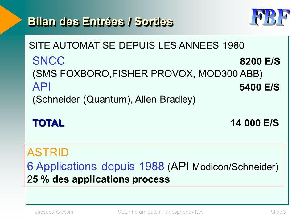 Jacques GrossinSEE / Forum Batch Francophone - ISASlide 14 Astrid et SP 88 Comparaison avec les standards (ISA S88 et IEC61512) ASTRID ISA S88 FonctionnelMatérielFonctionnelMatériel CONTROL MODULE RECIPE UNIT PROCEDURE OPERATION RECETTE PHASE EQUIPMENT MODULE FONCTION RESSOURCE ORGANE UNIT PROCESS CELL Astrid et SP 88