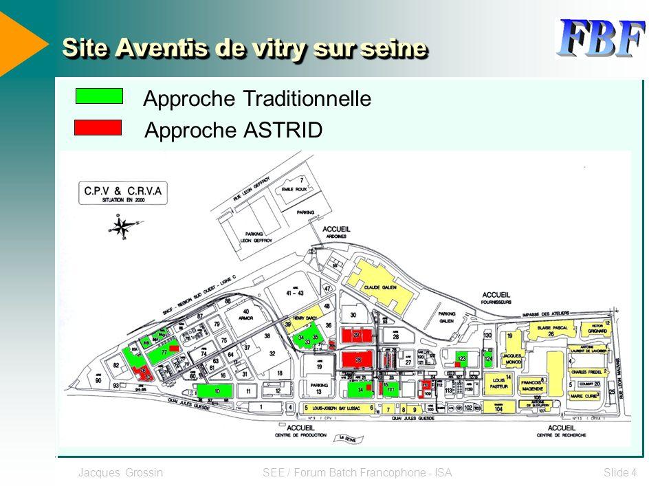 Jacques GrossinSEE / Forum Batch Francophone - ISASlide 4 Site Aventis de vitry sur seine Approche Traditionnelle Approche ASTRID Site Aventis de vitr