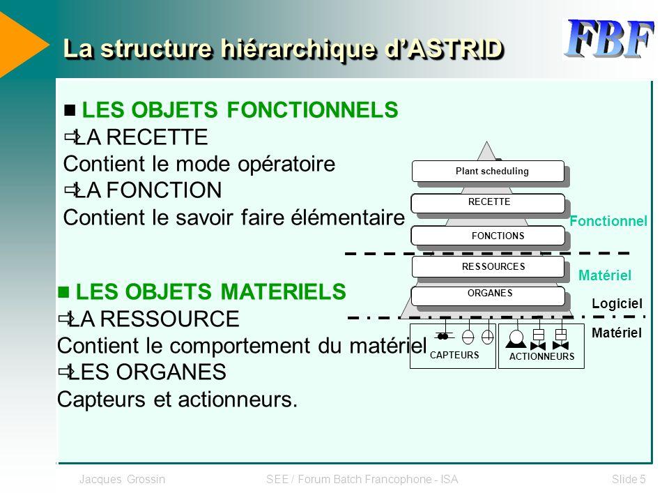 Jacques GrossinSEE / Forum Batch Francophone - ISASlide 6 La démarche projet ANALYSE DE RISQUES CAPTEURS ACTIONNEURS RESSOURCE S FONCTIONS ANALYSE FONCTIONNELLE DES AUTOMATISMES FICHES DE TESTS EQUIPE PROJET ANALYSE FONCTIONNELLE PROCEDE Traitement dans X-NODES Documents gérés EQUIPE AUTOMATISME ASTRID : APPROCHE ASCENDANTE TO P DOWN La démarche projet