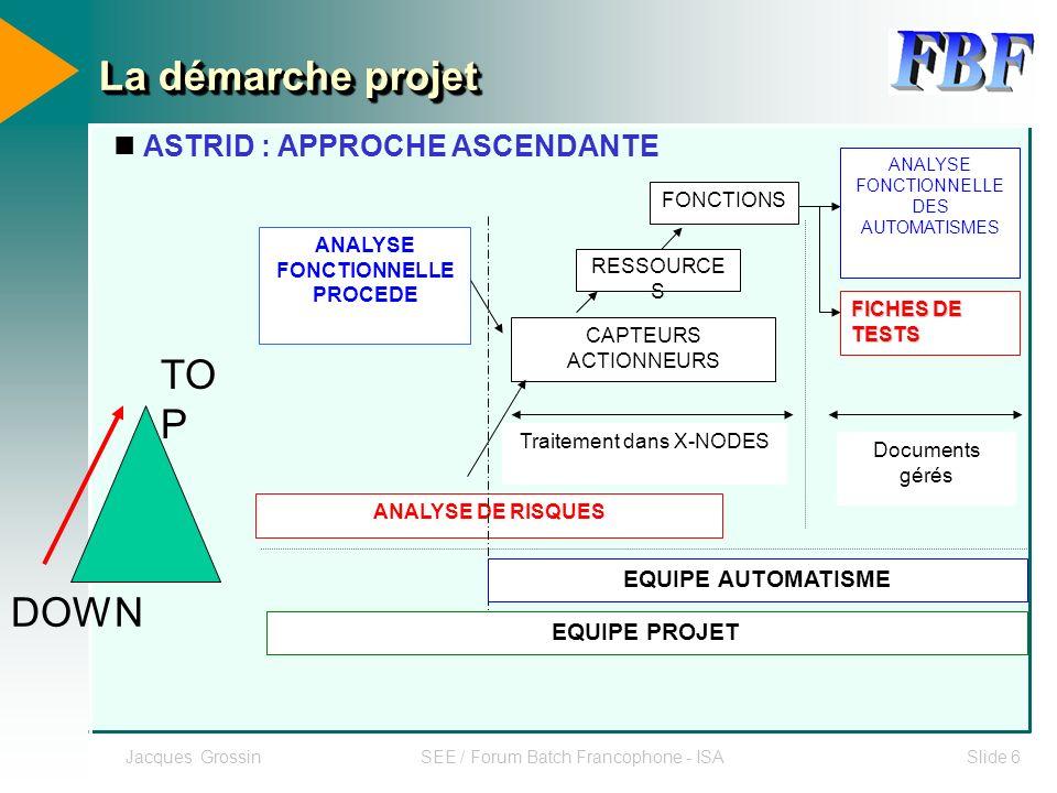 Jacques GrossinSEE / Forum Batch Francophone - ISASlide 6 La démarche projet ANALYSE DE RISQUES CAPTEURS ACTIONNEURS RESSOURCE S FONCTIONS ANALYSE FON