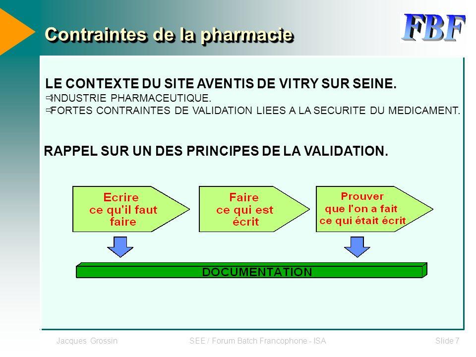 Jacques GrossinSEE / Forum Batch Francophone - ISASlide 7 Contraintes de la pharmacie RAPPEL SUR UN DES PRINCIPES DE LA VALIDATION. LE CONTEXTE DU SIT