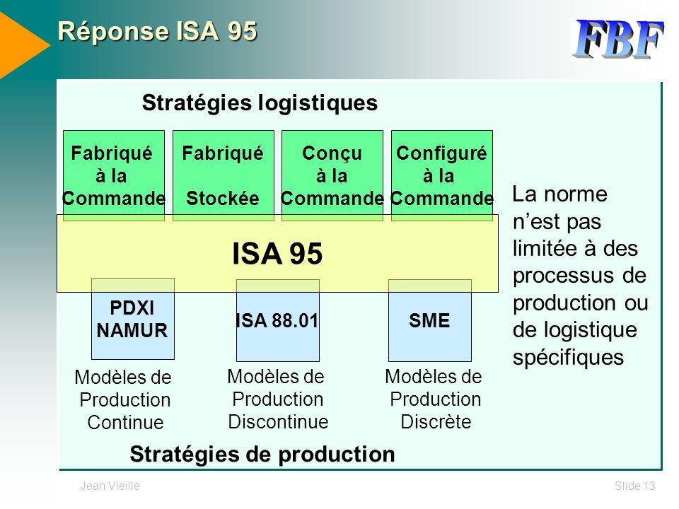 Jean VieilleSlide 13 Réponse ISA 95 La norme nest pas limitée à des processus de production ou de logistique spécifiques Stratégies logistiques Fabriq