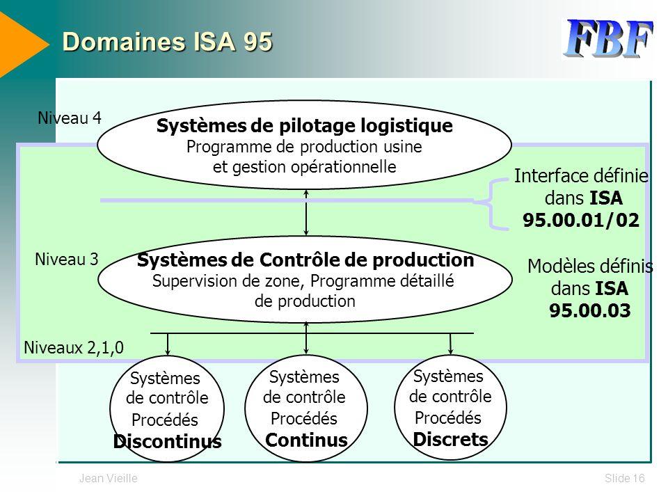 Jean VieilleSlide 16 Modèles définis dans ISA 95.00.03 Systèmes de pilotage logistique Programme de production usine et gestion opérationnelle Niveau