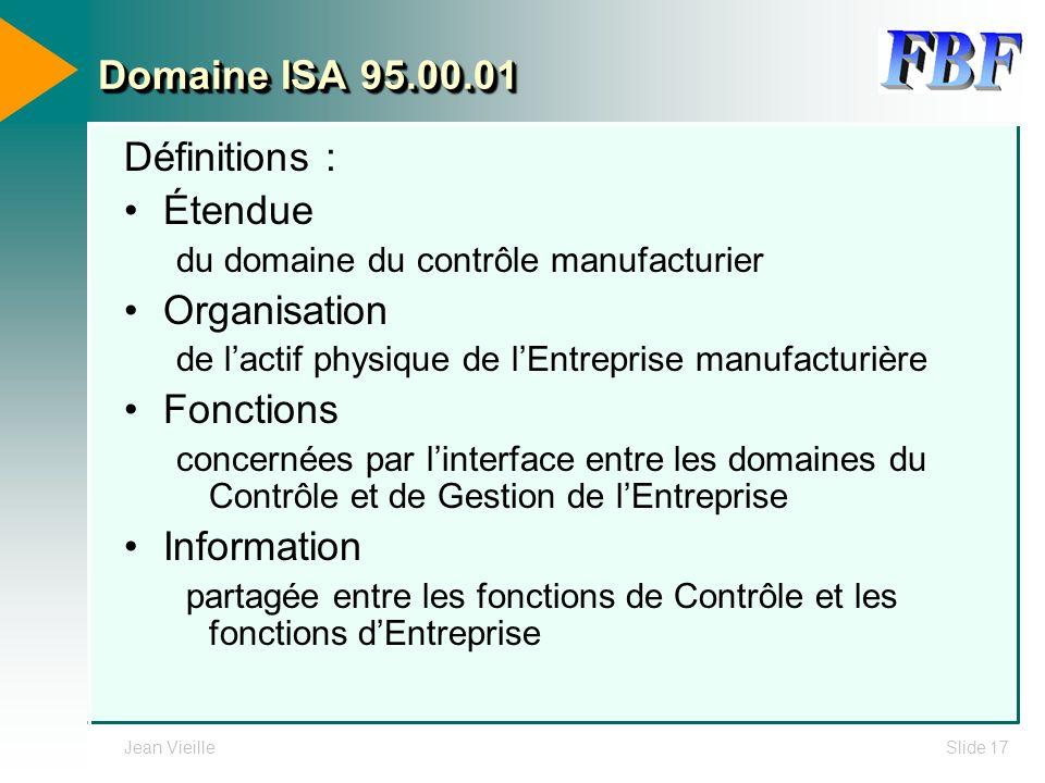 Jean VieilleSlide 17 Domaine ISA 95.00.01 Définitions : Étendue du domaine du contrôle manufacturier Organisation de lactif physique de lEntreprise ma