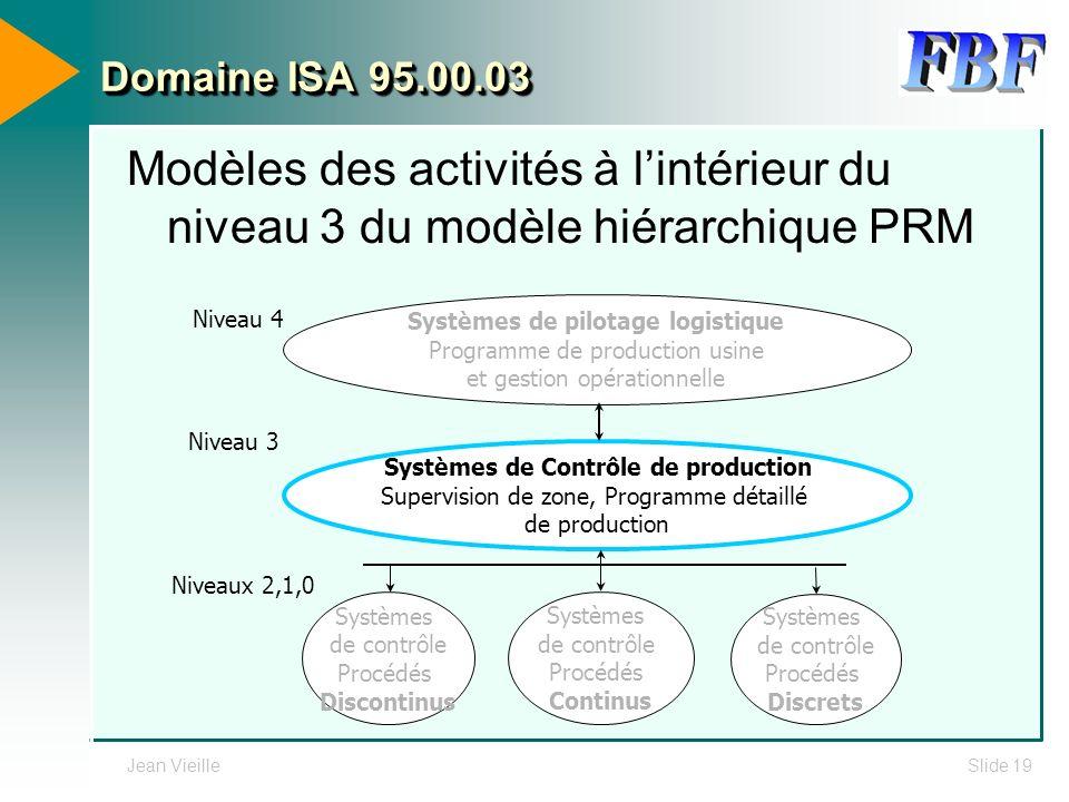 Jean VieilleSlide 19 Domaine ISA 95.00.03 Modèles des activités à lintérieur du niveau 3 du modèle hiérarchique PRM Systèmes de pilotage logistique Pr