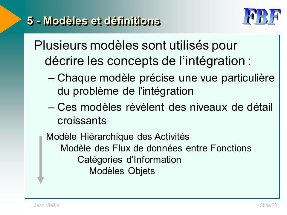 Jean VieilleSlide 20 5 - Modèles et définitions Plusieurs modèles sont utilisés pour décrire les concepts de lintégration : –Chaque modèle précise une