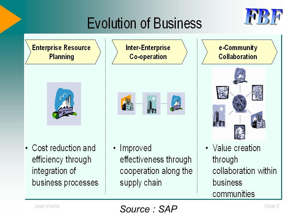 Jean VieilleSlide 3 Source : SAP