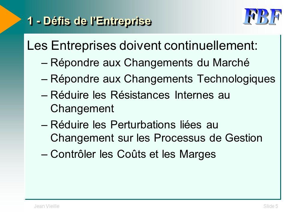 Jean VieilleSlide 5 1 - Défis de lEntreprise Les Entreprises doivent continuellement: –Répondre aux Changements du Marché –Répondre aux Changements Te