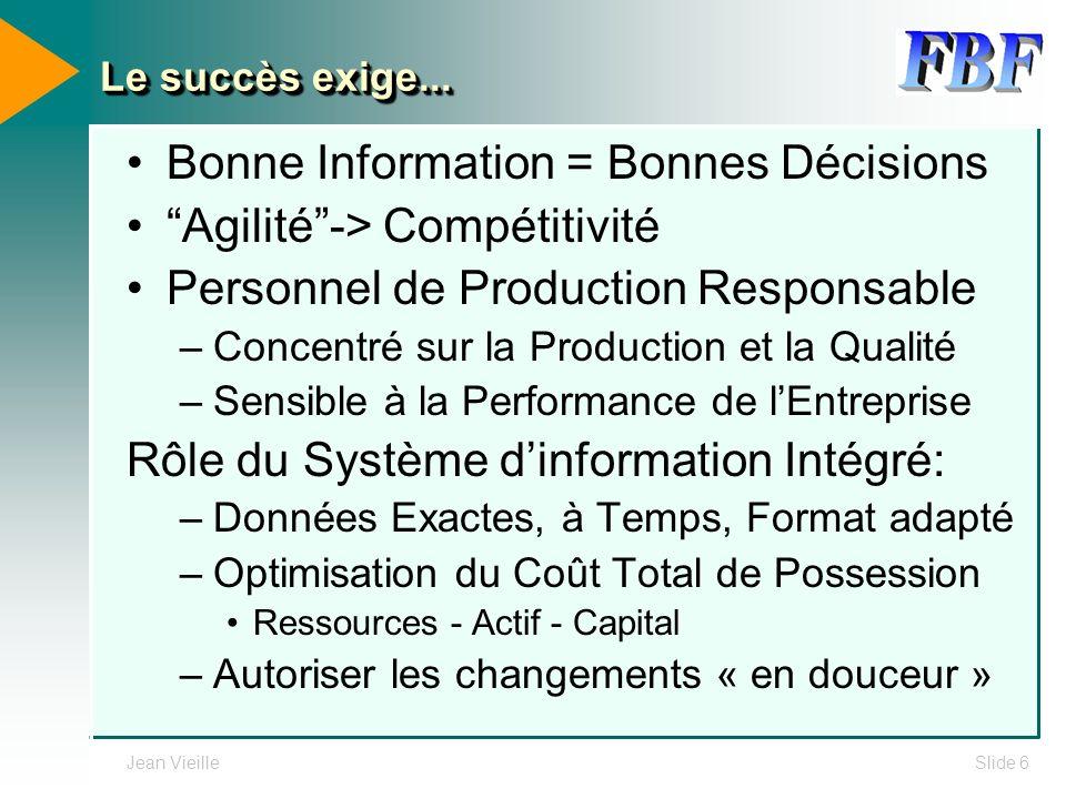 Jean VieilleSlide 6 Le succès exige... Bonne Information = Bonnes Décisions Agilité-> Compétitivité Personnel de Production Responsable –Concentré sur