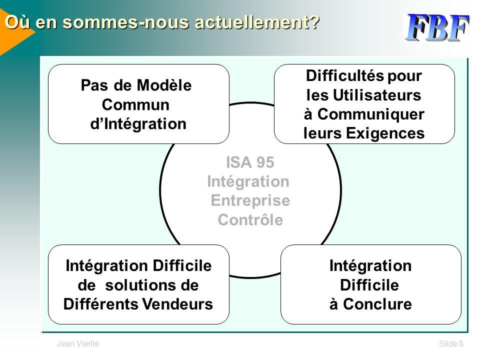 Jean VieilleSlide 8 ISA 95 Intégration Entreprise Contrôle Pas de Modèle Commun dIntégration Difficultés pour les Utilisateurs à Communiquer leurs Exi
